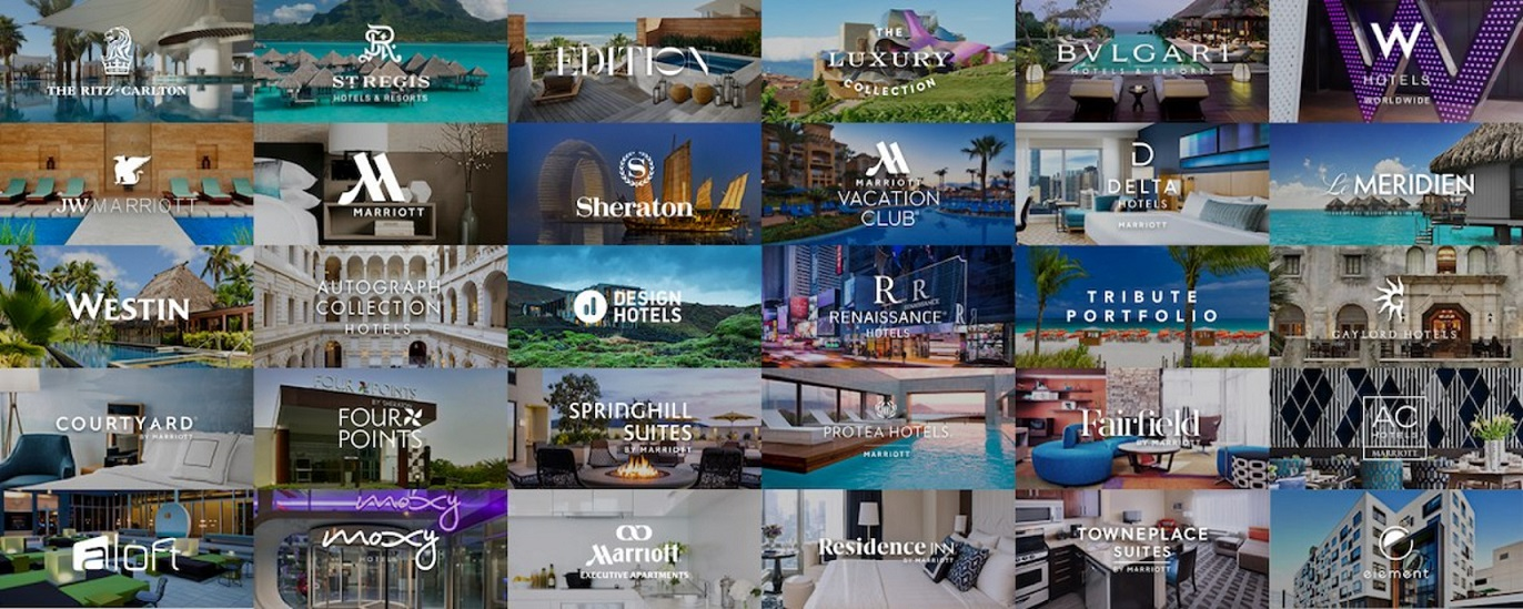 Marriott Rewards Status Challenge