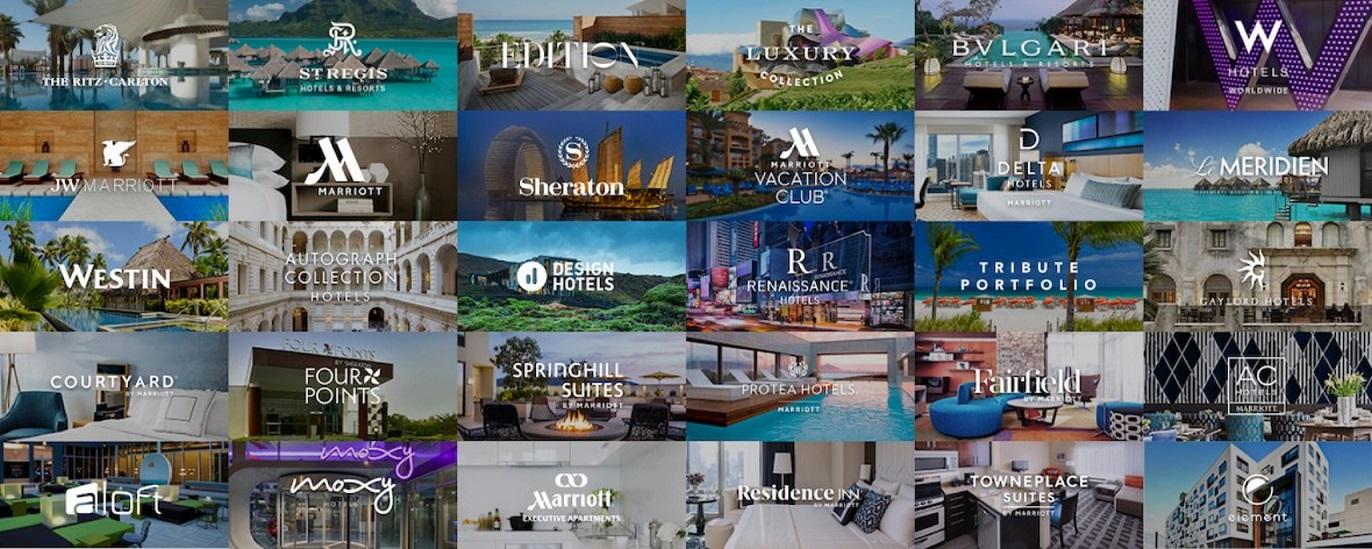 SPG - Marriott Status Challenge