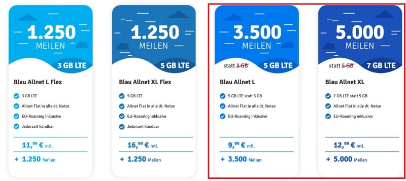Blau Allnet Flat Aktion