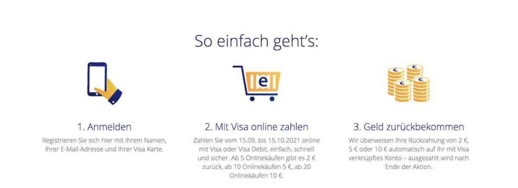 Cashback Visa Karte 2021